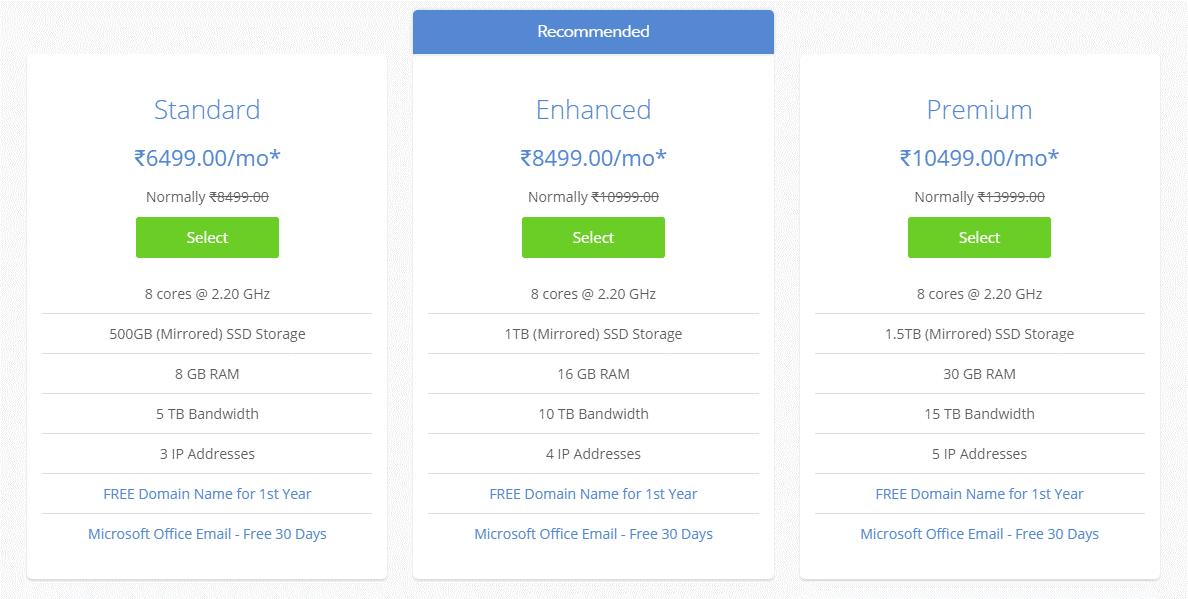 dedicated bluehost hosting plan